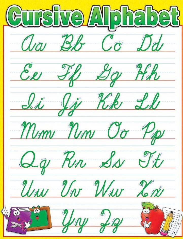 Cursive Alphabet Chart Collection | Free & HD!