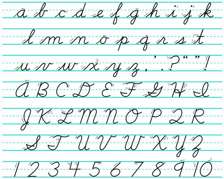 Cursive Alphabet Pattern