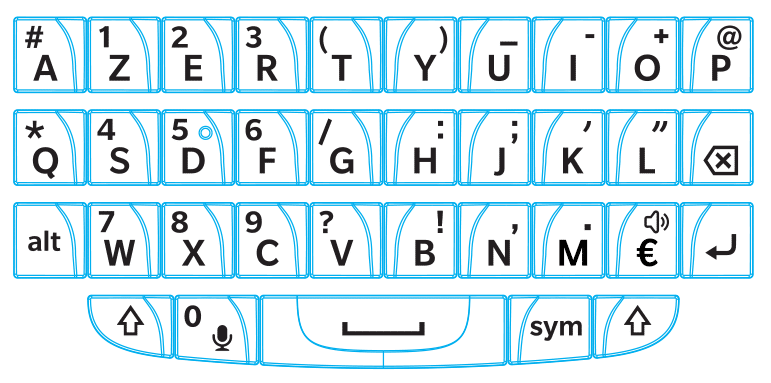 Czech Alphabet Keyboard