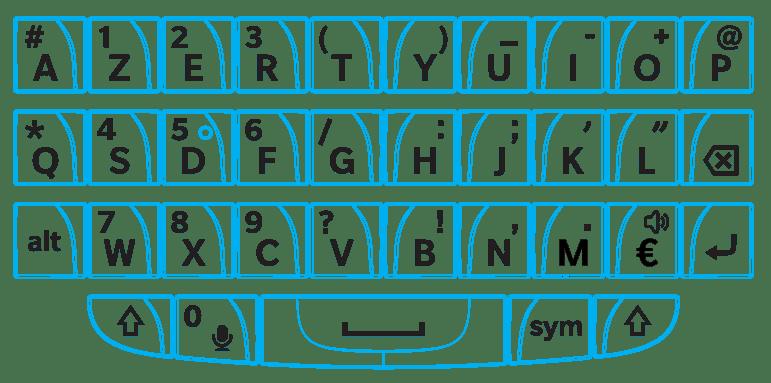 Czech Alphabet Keyboard