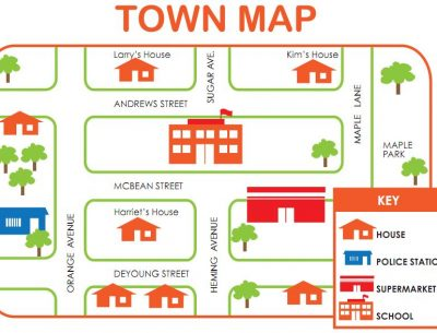 Directions Town Map