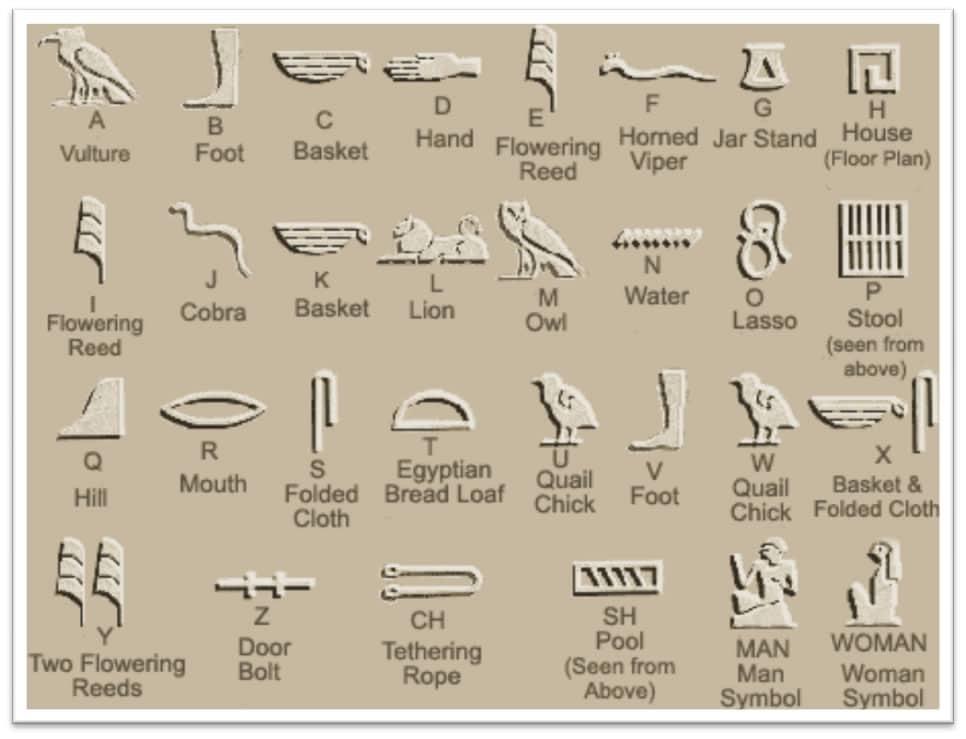 Egypt Alphabet Words
