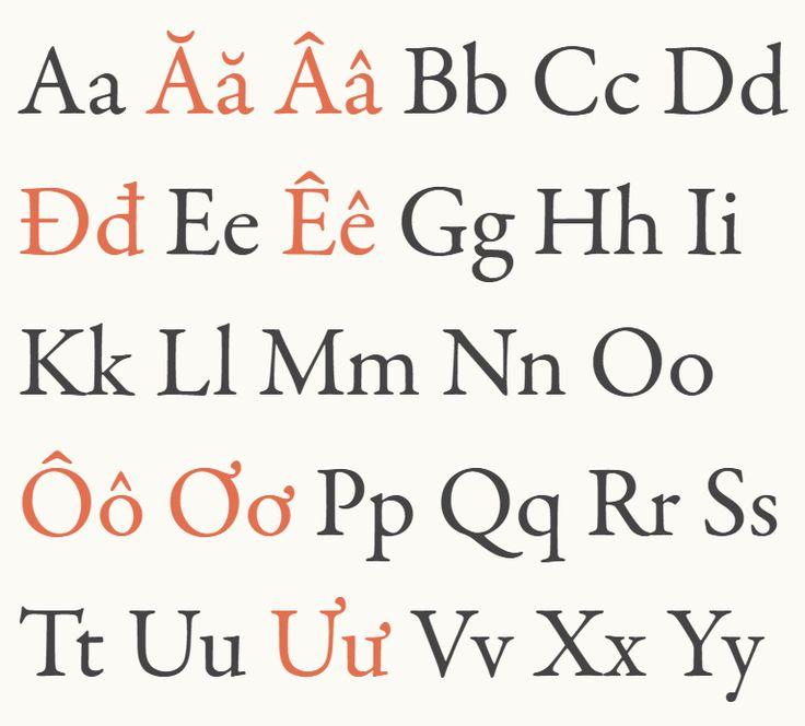 English Vietnamese Alphabet