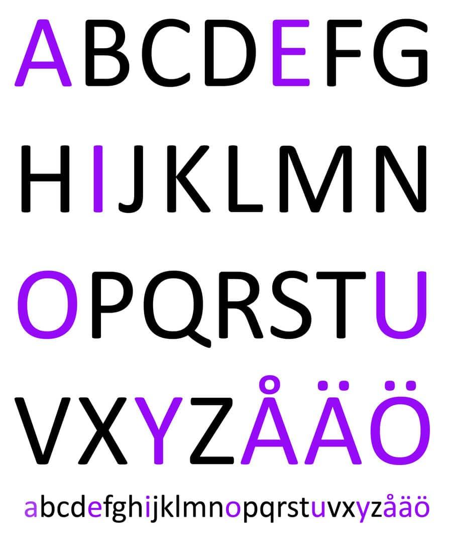 Finnish Alphabet Letters