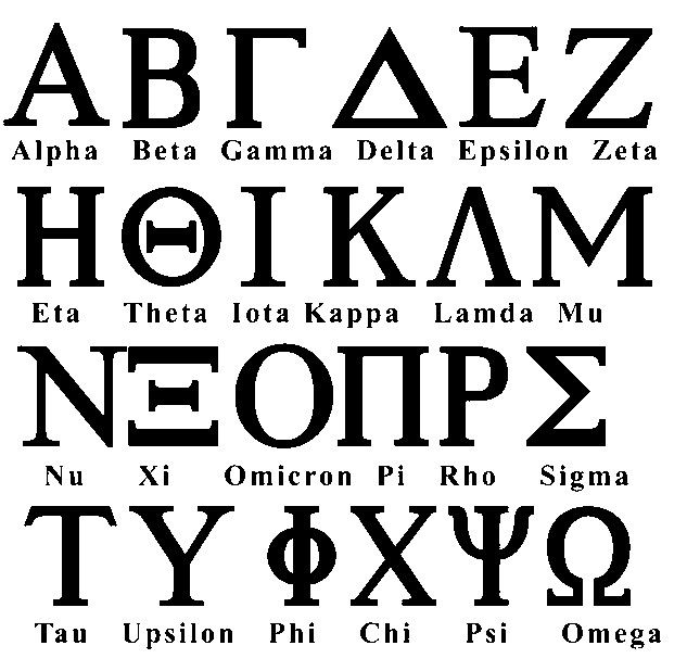 Greek Alphabet Font Chart