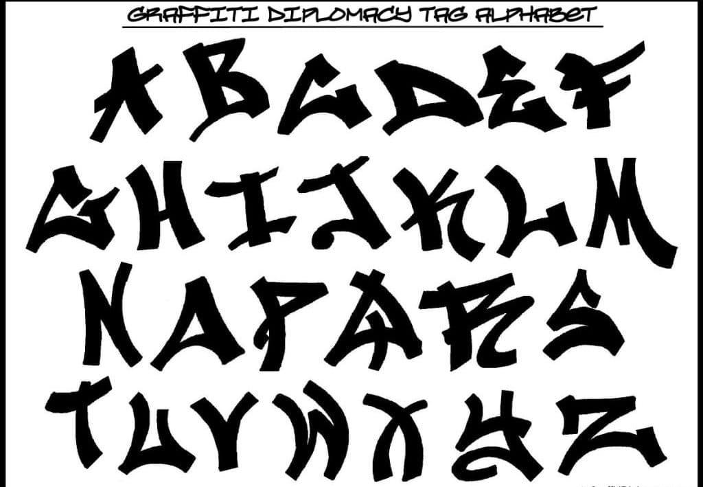 Graffiti Alphabet Format