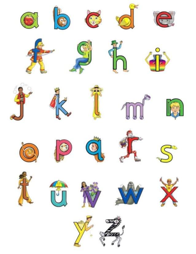 Hawaiian Alphabet Chart