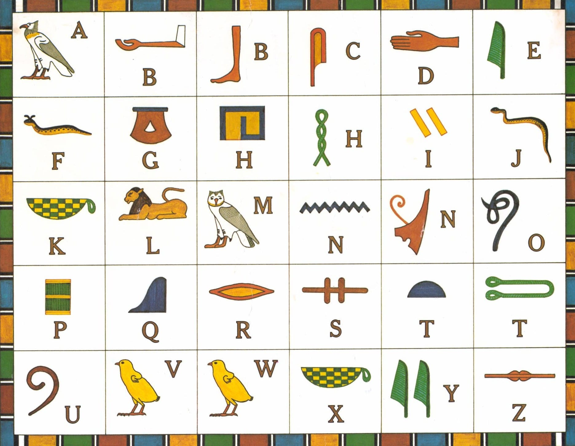Hieroglyphics Alphabet