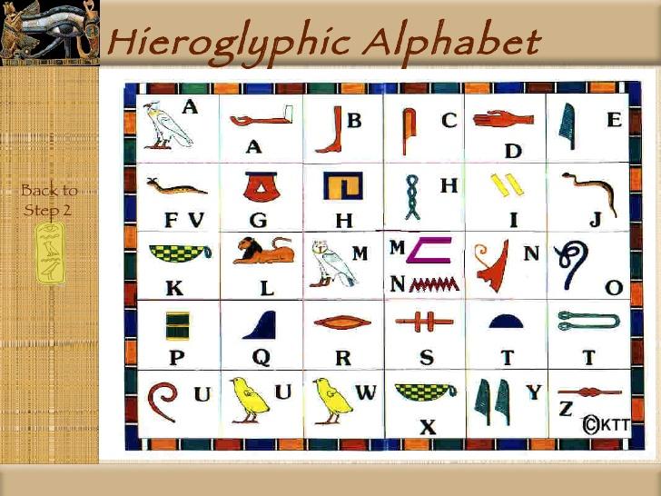 Hieroglyphics Alphabet Pattern