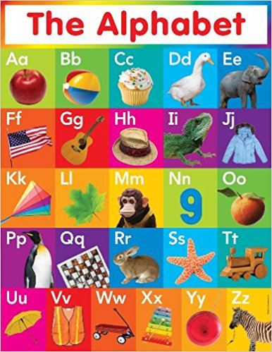 Indian Alphabet Chart