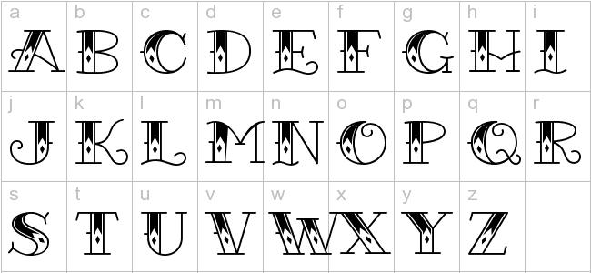 Indian Alphabet English