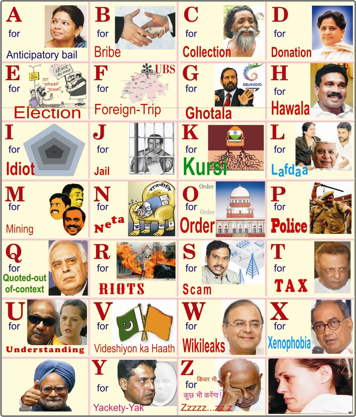 Indian Alphabet Joke