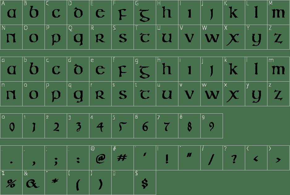 Irish Alphabet Format