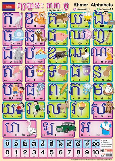 Khmer Alphabet Poster