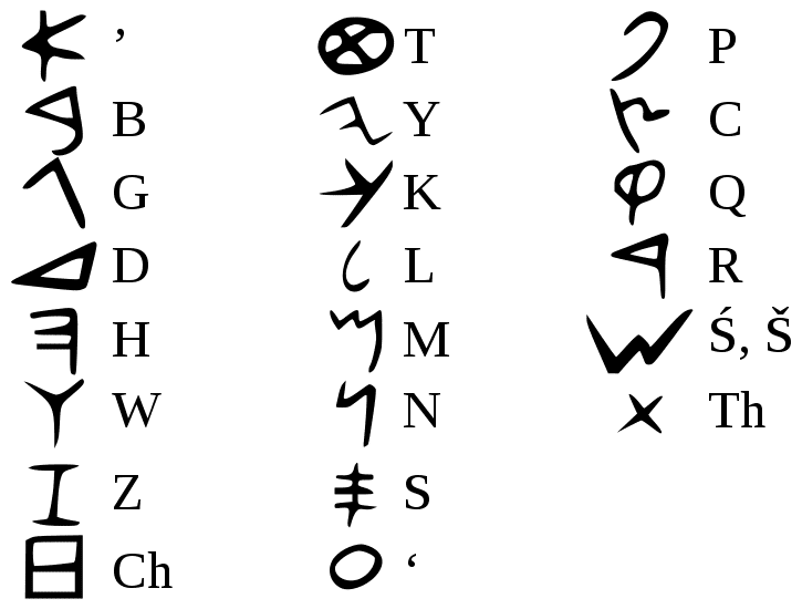 Latin Alphabet Arabic