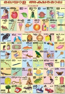 Malayalam Alphabet Poster