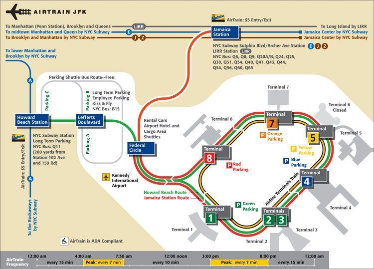 Map New York City Airport