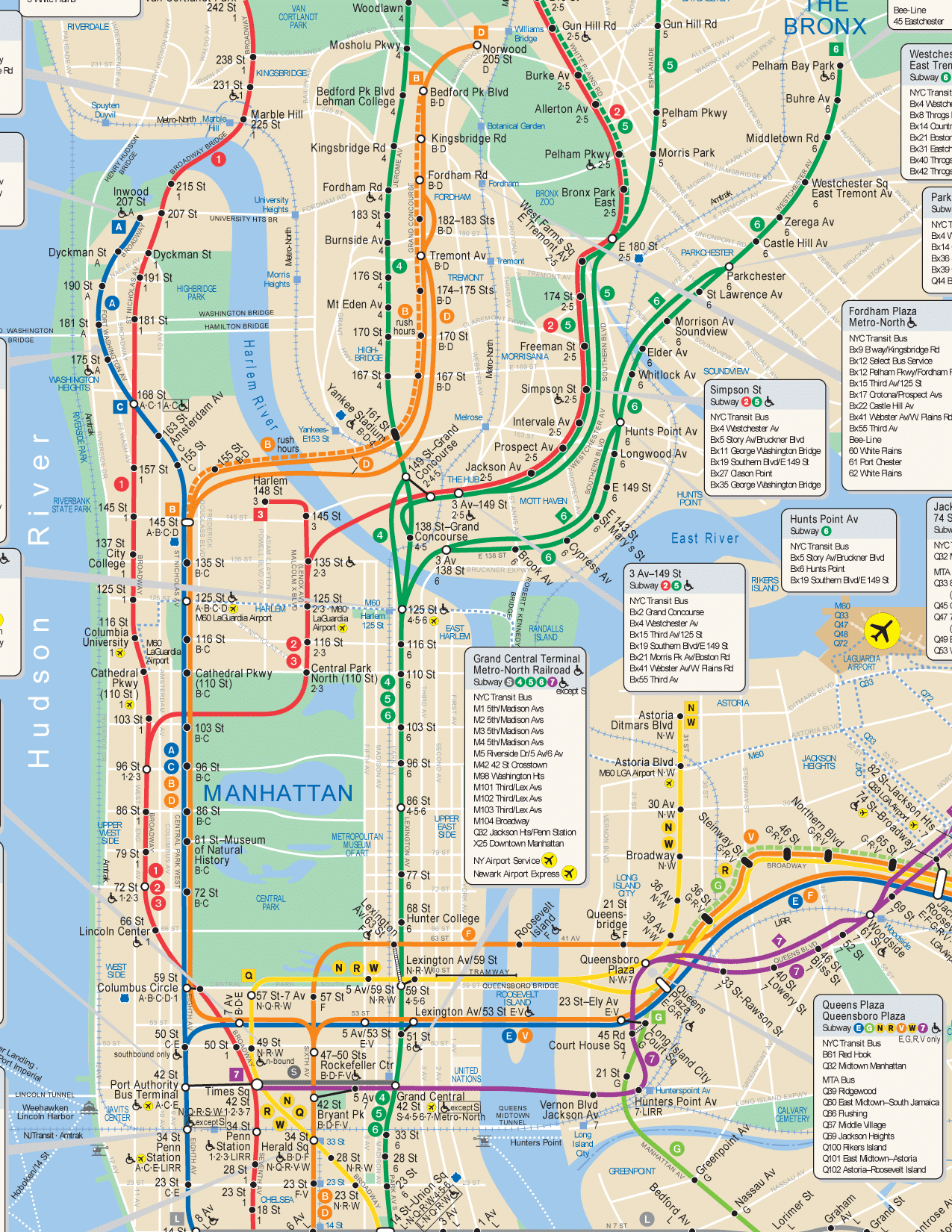 Map ny Subway