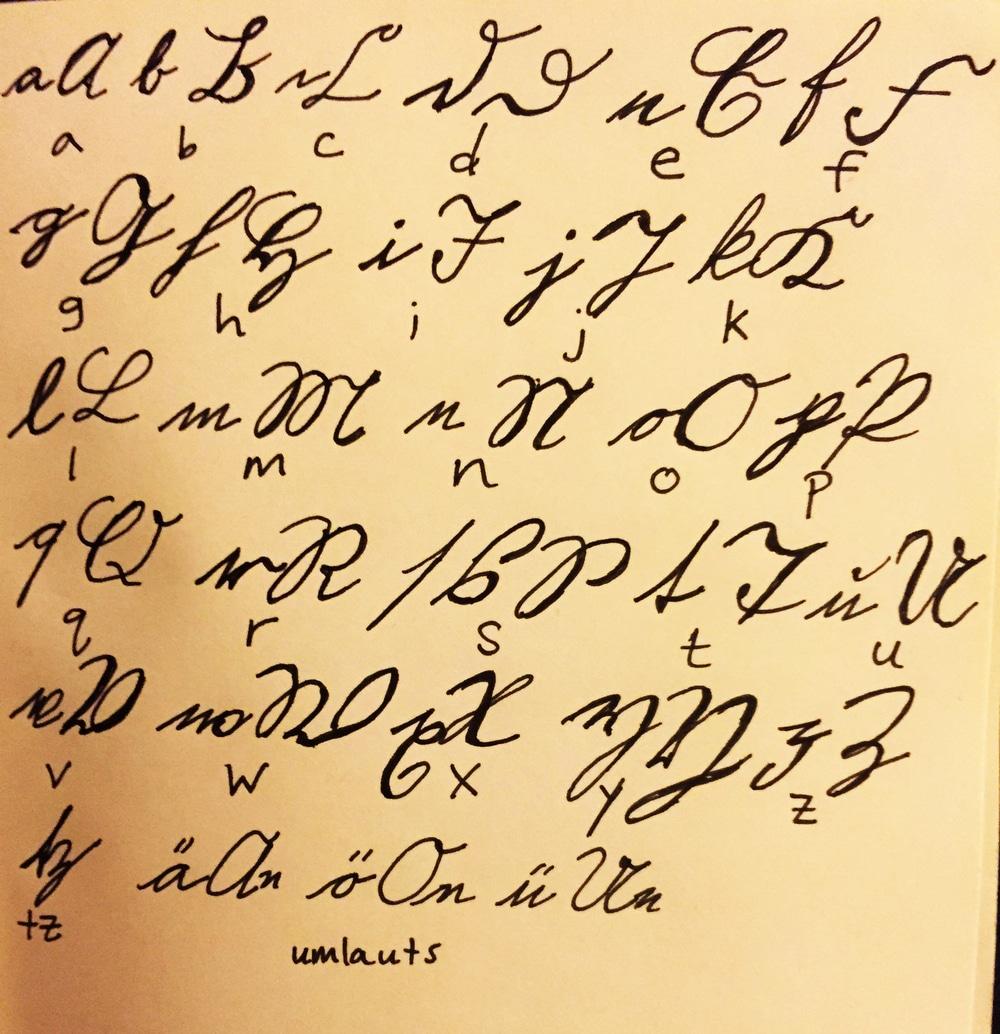 Medieval Handwritten Alphabet