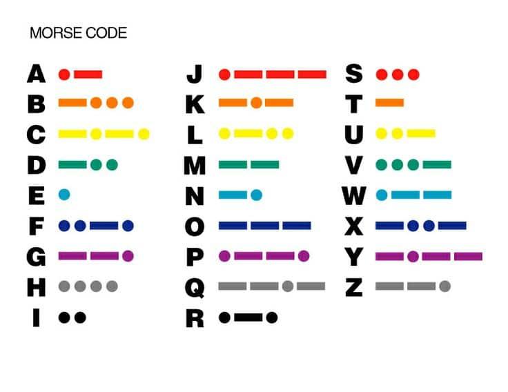 Morse Code Alphabet Chart
