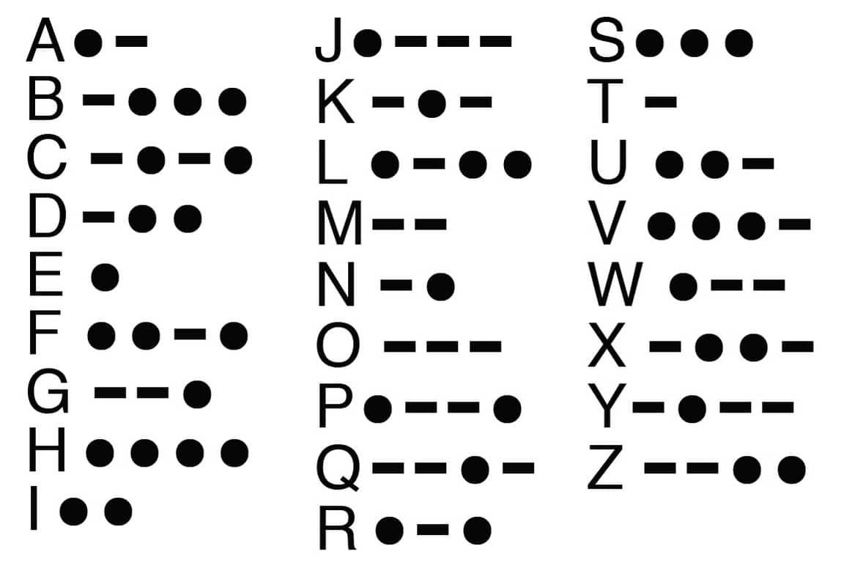 Morse Code Alphabet Image