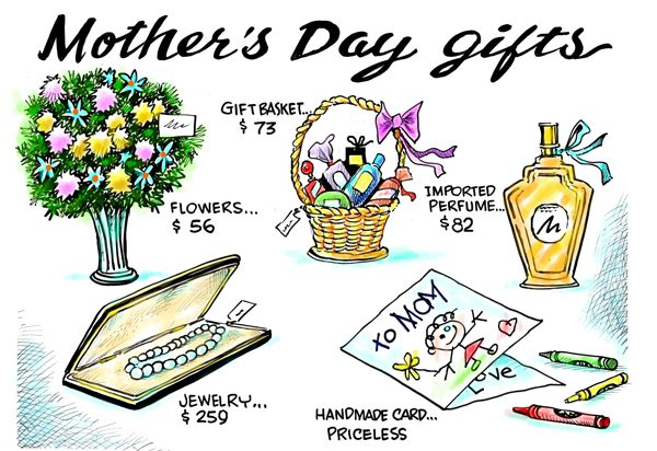 Mothers Day Picture Cartoon