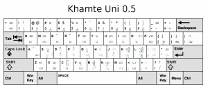 Myanmar Alphabet Keyboard