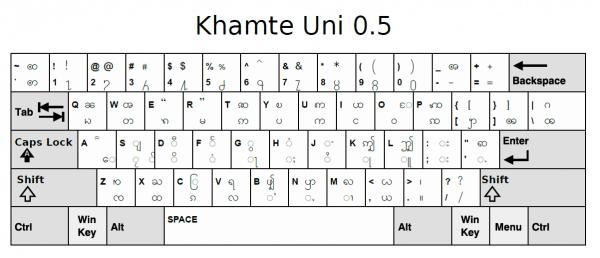 Myanmar Alphabet Keyboard