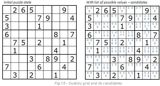 Online Easy Sudoku