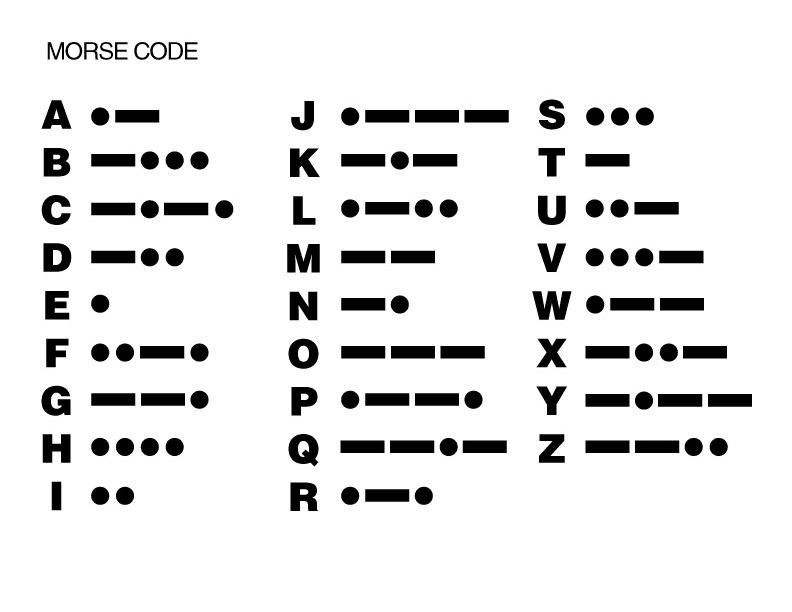 Morse Code Alphabet