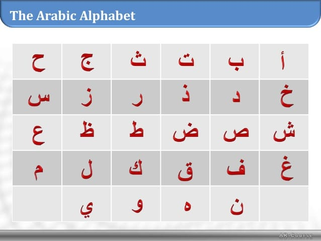 Online The Arabic Alphabet