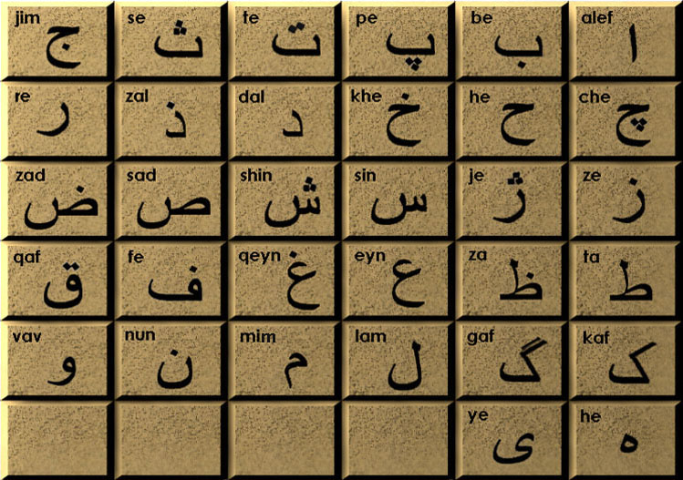 Persian Alphabet Pattern