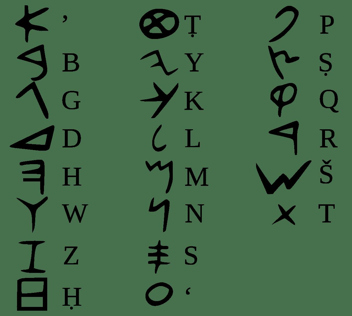 Phoenician Alphabet Letters