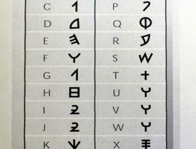 Phoenician Alphabet Symbol