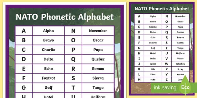 Phonetic Alphabet Pattern