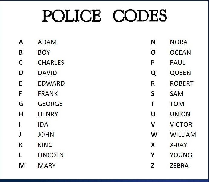 Police Alphabet Chart