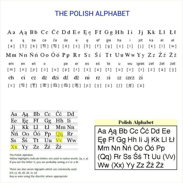 Polish Alphabet Cursive