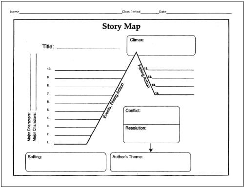 It's just a graphic of Story Map Printable within pdf