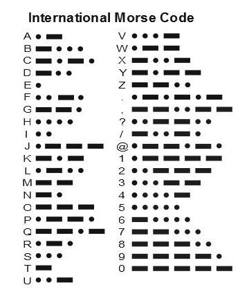 Printable morse Code Alphabet