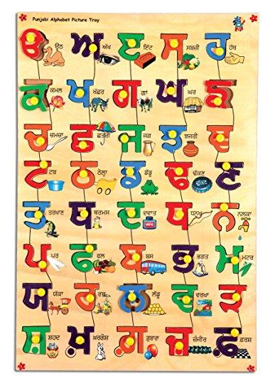 Punjabi Alphabet Chart