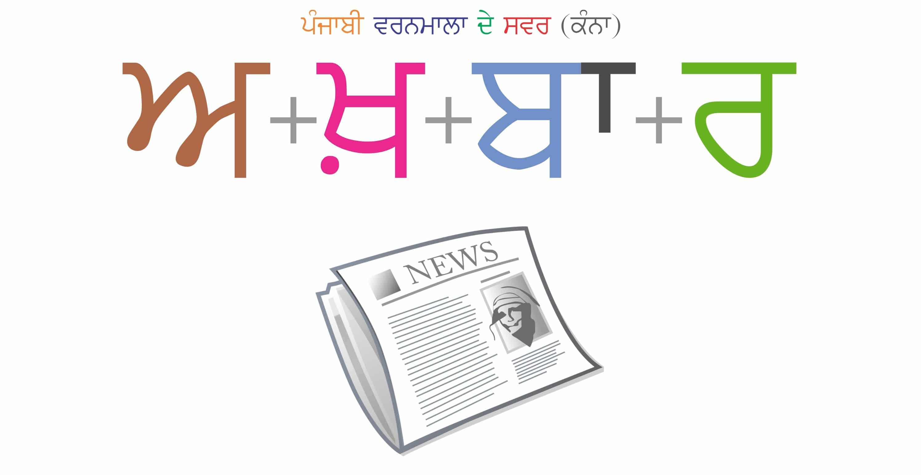Punjabi Alphabet Flash Card