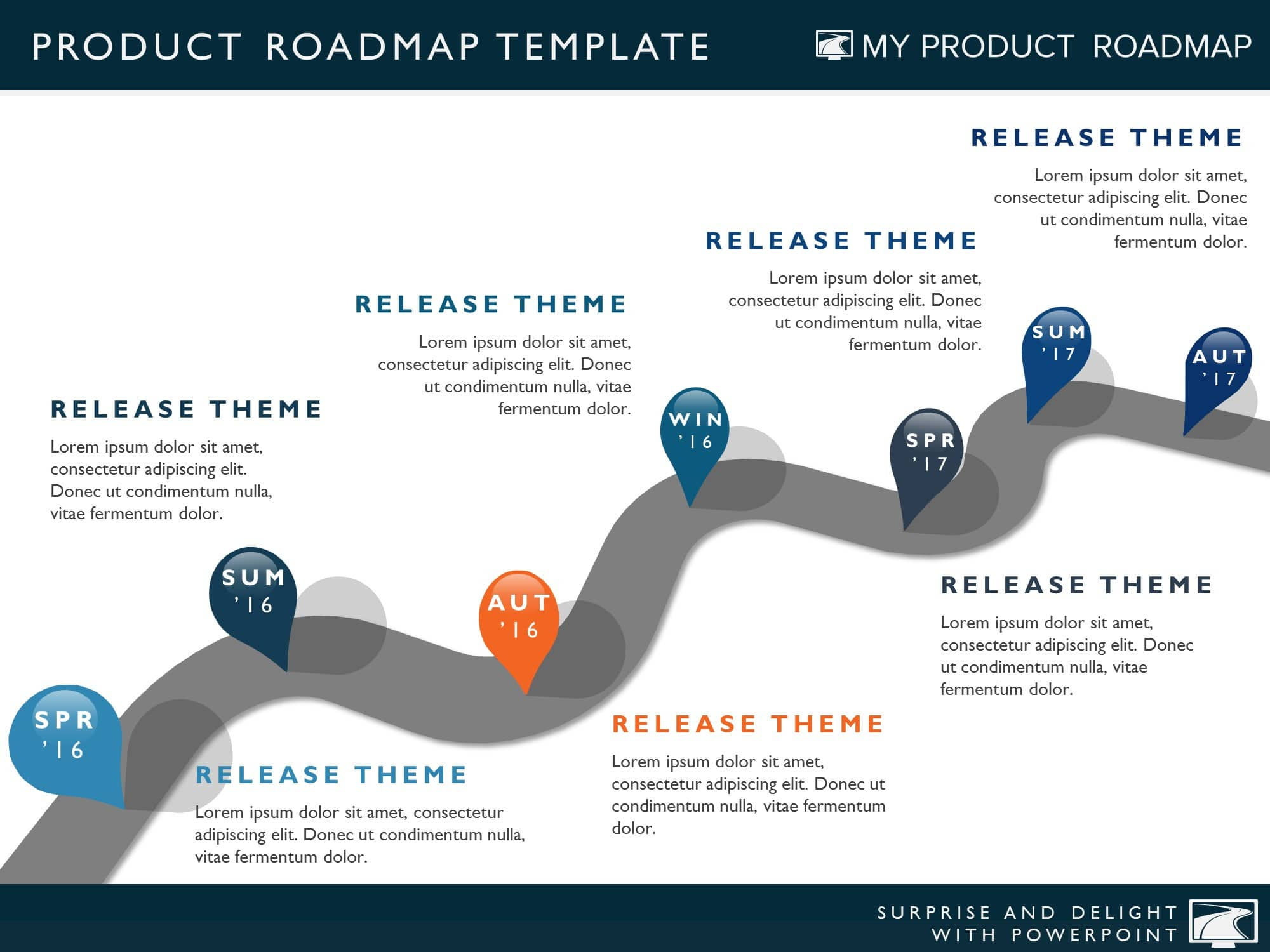 roadmap template ppt free