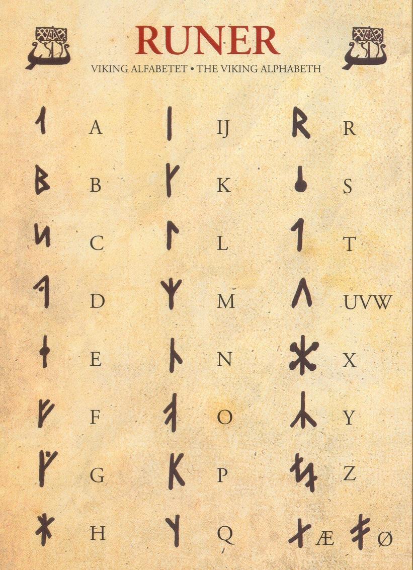 Runic Alphabet Chart