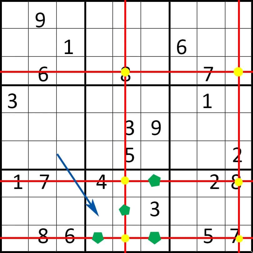 Sudoku Hints Solver