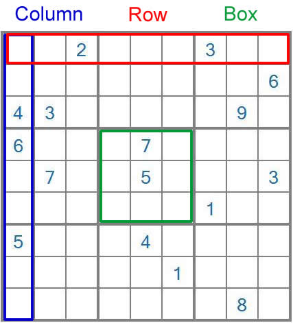 Sudoku Medium Difficulty