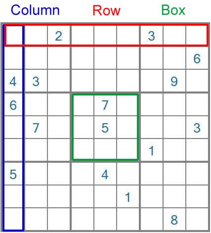 Sudoku Medium Difficulty