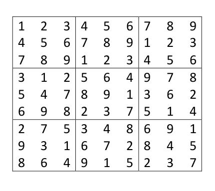 Sudoku Puzzle Solver Matlab