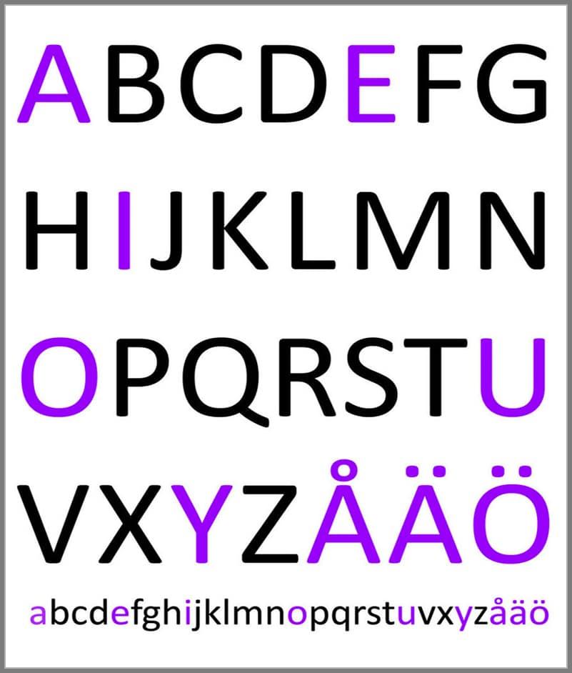 Swedish Alphabet Character