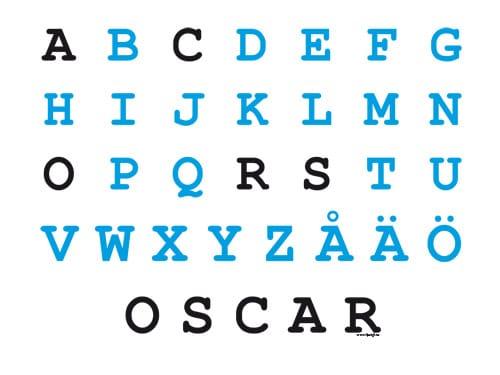 Swedish Alphabet Chart