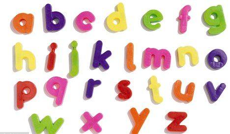 Swedish Alphabet Image